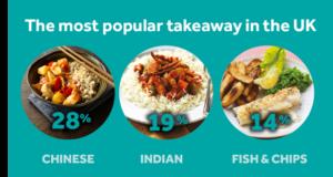 Fakeaway_takeaway_infographic copy xx