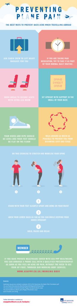 Preventing back pain infogram