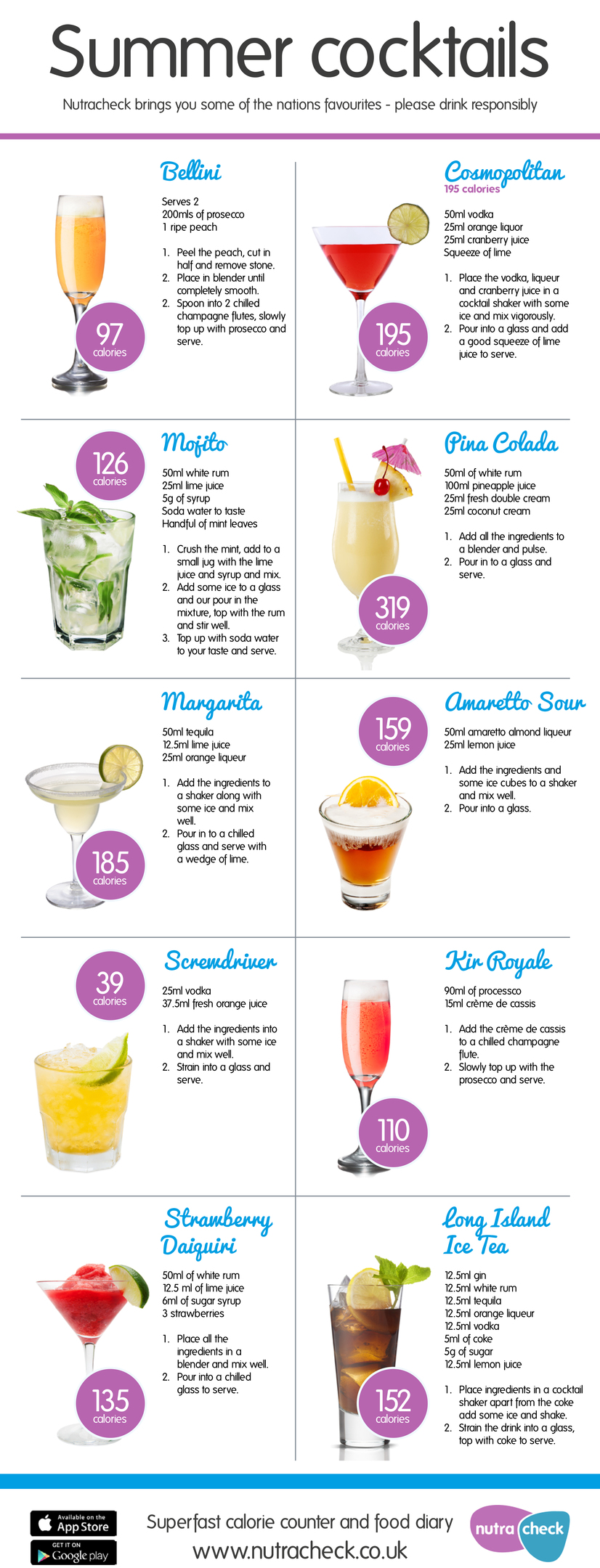 Cocktails Infogram