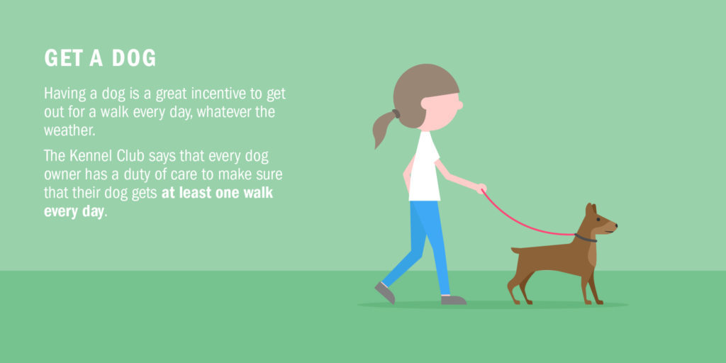 Illustration of woman walking dog