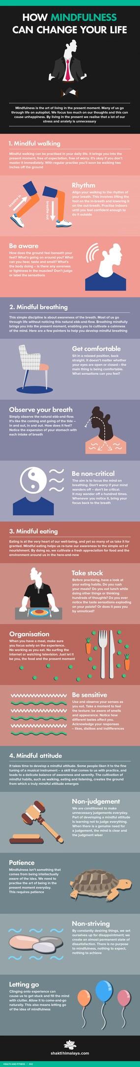 Mindfulness Infogram