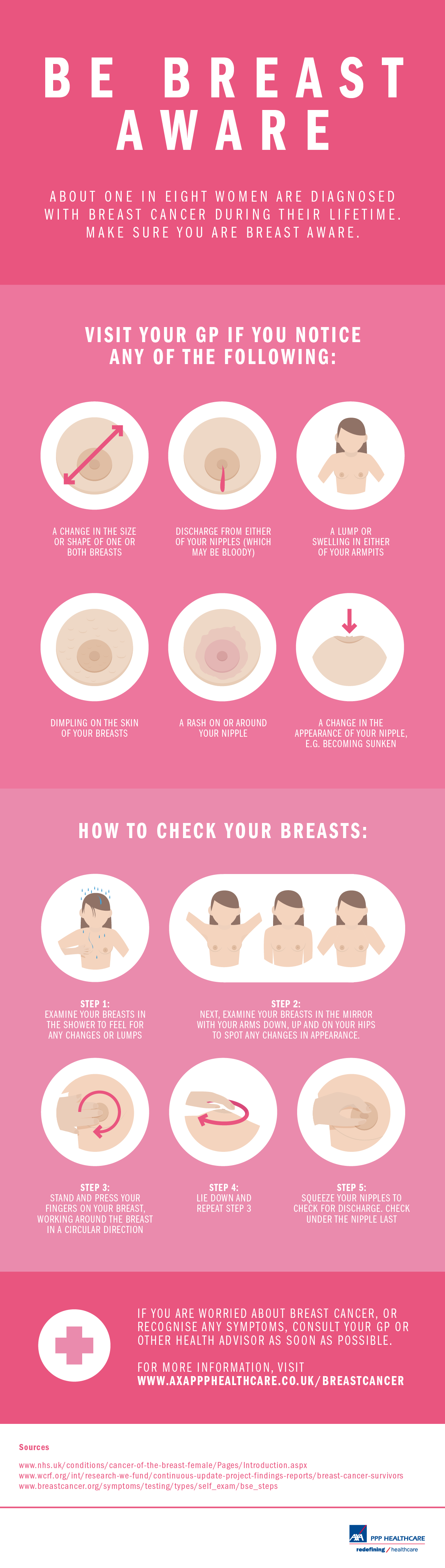 Breast cancer infographic_SMC_V001_symptoms and checking