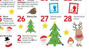 Royal Mail advent calendar 2017