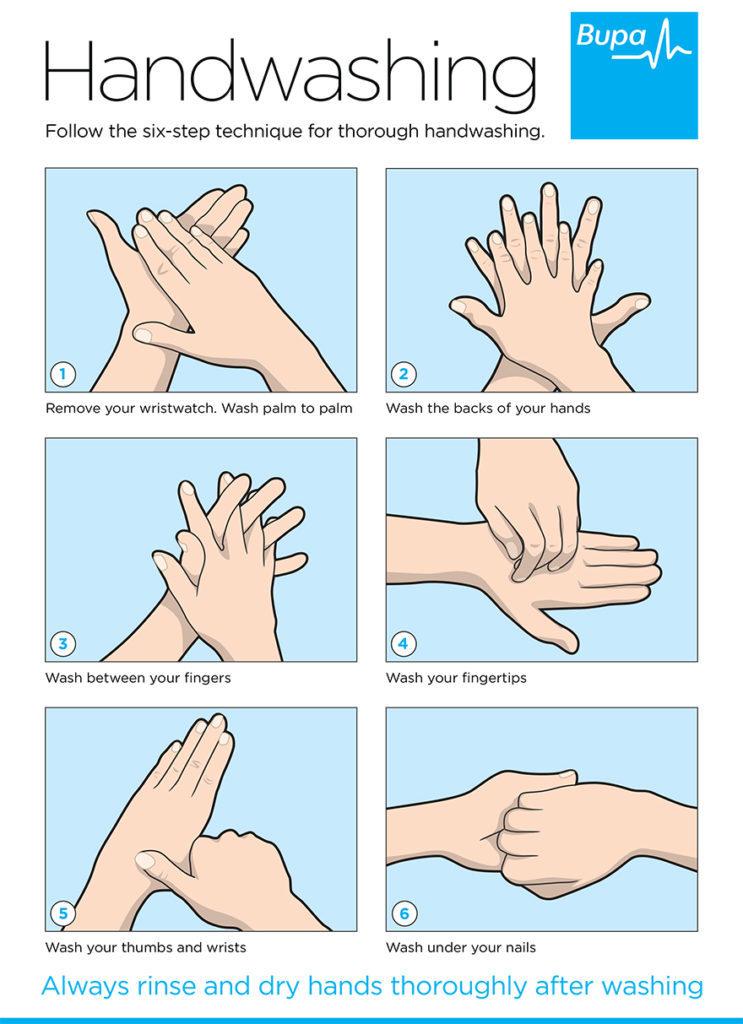Bupa Handwash Infogram