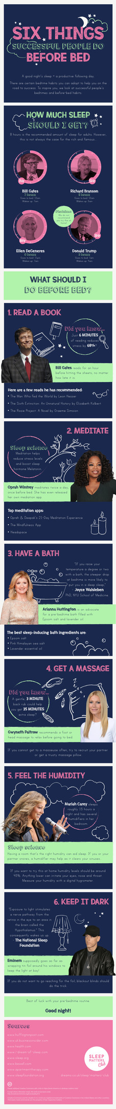 Successful People Before Bed infogram