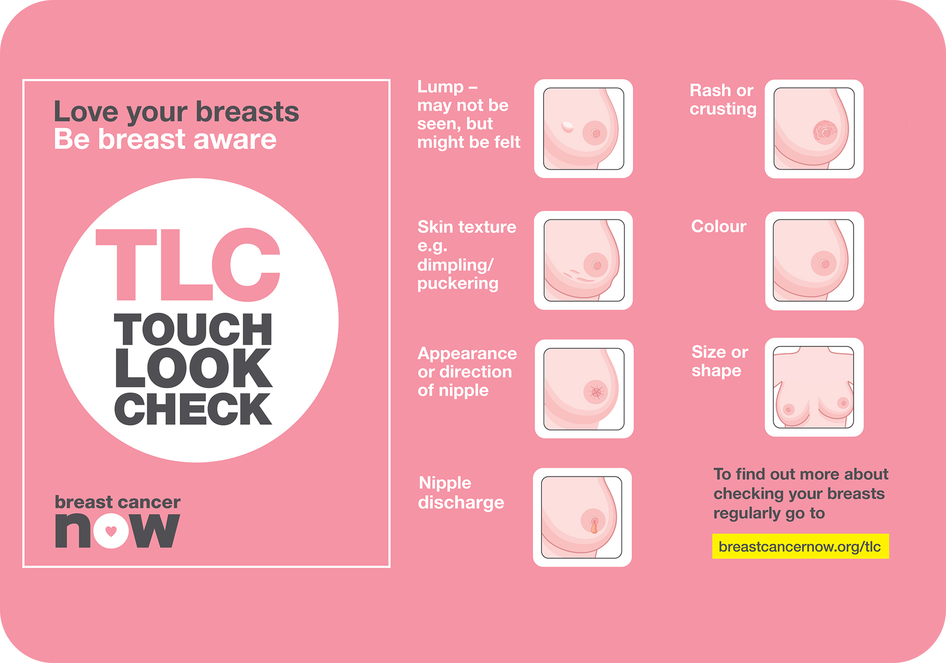 Breast Cancer Awareness Do You Know The Signs And Symptoms My