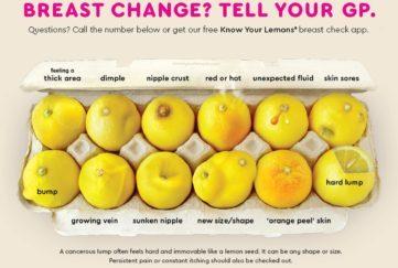Infogram of lemons