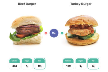 One beef burger, one turkey burger