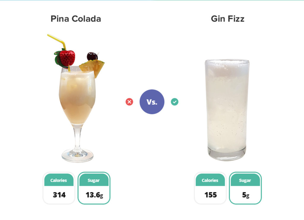 A pina colada cocktail and a gin fizz